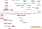 modded research tree.png
