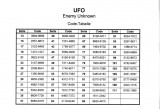 ufo_de_fl_codetable.160x0.jpg
